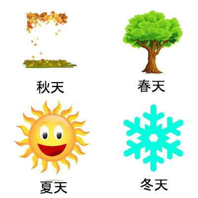 Empat Musim Bahasa Mandarin