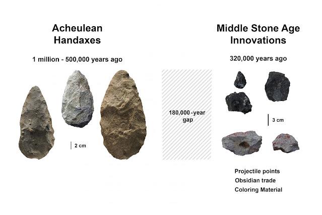 Turbulent era sparked leap in human behaviour, adaptability 320,000 years ago