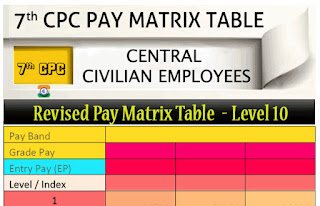 Central Government Employees revised pay matrix table - Level 10