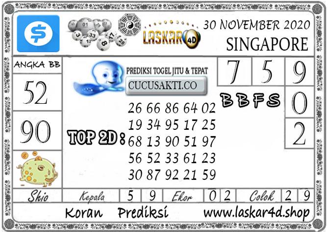Prediksi Togel SINGAPORE LASKAR4D 30 NOVEMBER 2020