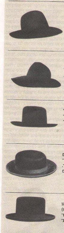 My Right Word Jewish Hat Guide
