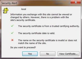 SSL Certificates for Exchange Server 2013