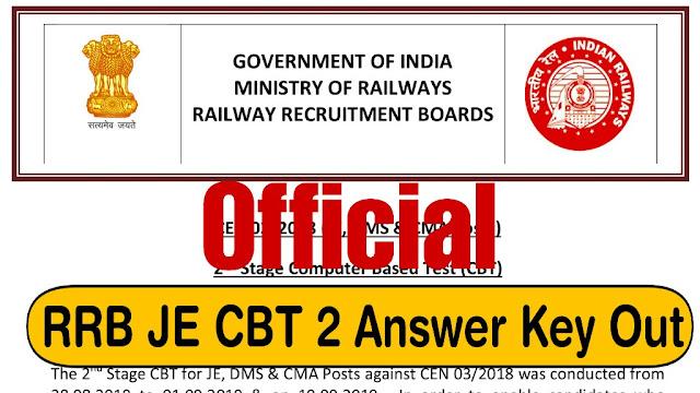RRB JE CBT 2 Answer Key