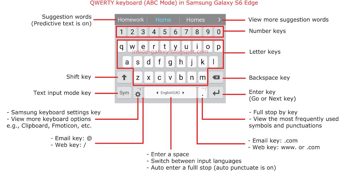 Samsung Galaxy S6 Edge: How to Use Samsung QWERTY Keyboard