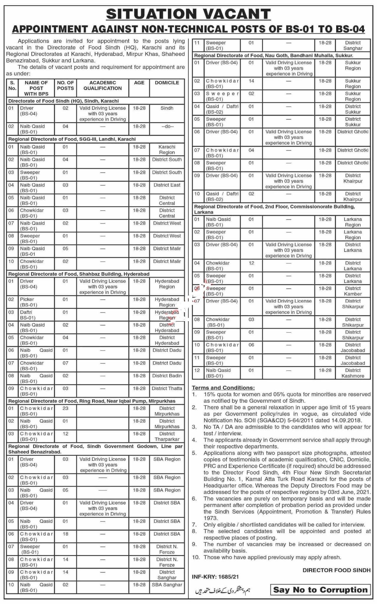 Sindh Food Authority SFA Karachi Jobs 2021 Driver, LTV Driver, HTV Driver, Naib Qasid, Sweeper, Chowkidar, Watchman, Picker, Daftri