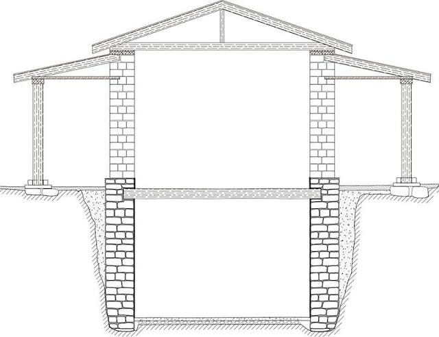 Σπουδαία ανακάλυψη στην αρχαία Επίδαυρο: Ένα νέο κτήριο στο Ασκληπιείο