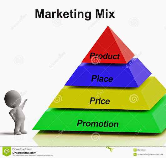 marketing mix of motorola Most verizon wireless consumer and small business accounts are included in the development of business and marketing insights this includes mobile phones, tablets, mobile hotspots, netbooks and usb modems.