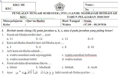 Soal PTS/UTS Qur'an Hadits Kelas 3 Madrasah Ibtidaiyah Semester Ganjil Kurikulum 2013