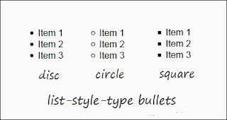 Cara Merapikan Tampilan Bullet List di Postingan Blog Menggunakan CSS