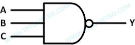 Simbol Gerbang NAND Tiga Saluran Masuk