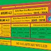 Aplikasi Raport Kelas 1 2 4 5 Madrasah Ibtidaiyah Kurikulum 2013 Format Excel