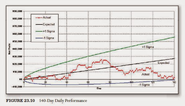 Building algorithmic trading systems davey pdf