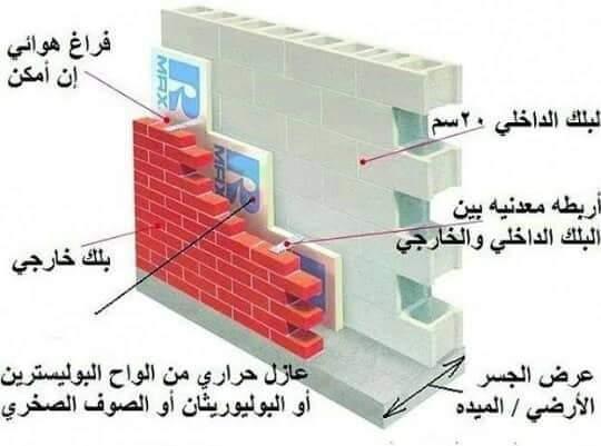 عزل الحوائط الخرسانية من الخارج