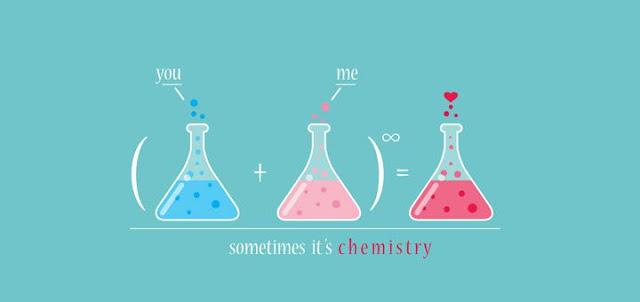 كيمياء الحس