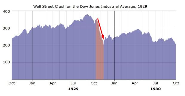 crash_1929