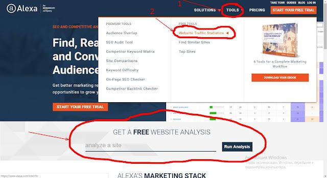 Алекса, рейтинг сайтов интернета