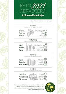 Reto Cervecero 2021: #12meses12maridajes