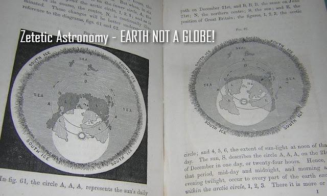 Astronomia Zetética - A terra não é um globo!