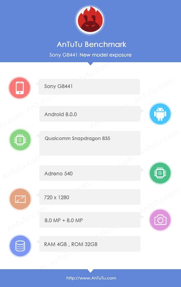 Sony-xperia-g8441-antutu-leaks