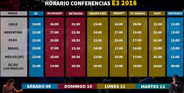 e3 2018 conferencias