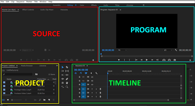 Interface Adobe Premiere Pro CC
