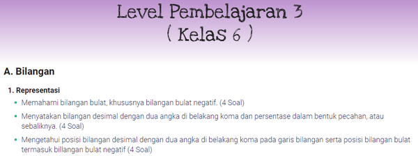 Soal Akm Numerasi Level 3 Untuk Kelas 5 Dan 6 Websiteedukasi Com