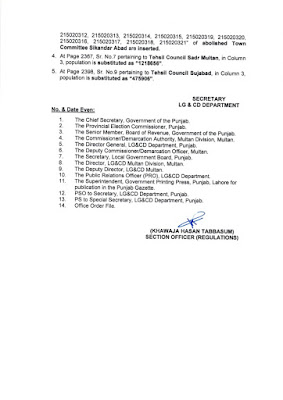 DEMARCATION OF TEHSIL COUNCILS AND ABOLISHED TOWN COMMITTEES OF DISTRICT MULTAN