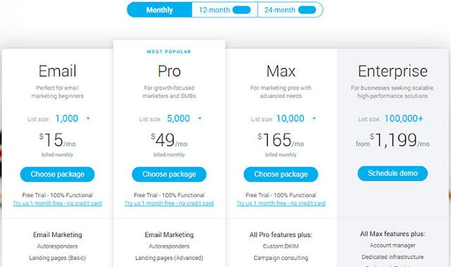Getresponse: MailChimp Alternatives: eAskme