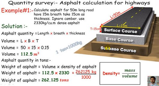 quantity survey : Asphalt calculation for new highways
