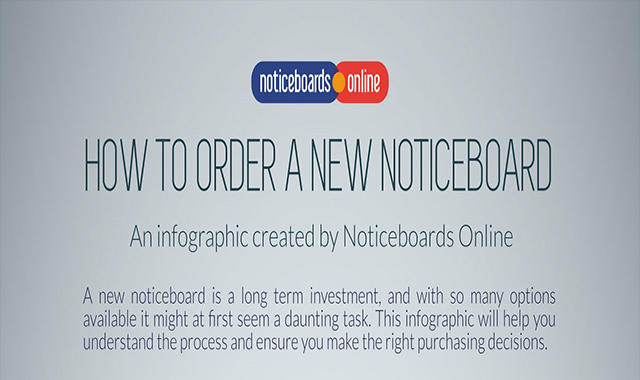 How To Order A New Noticeboard #infographic