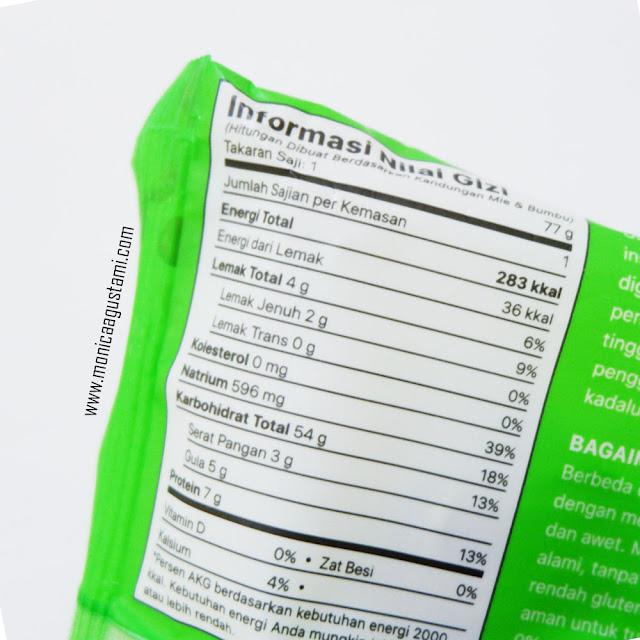Semua Hal Tentang Menghitung Kalori Masuk