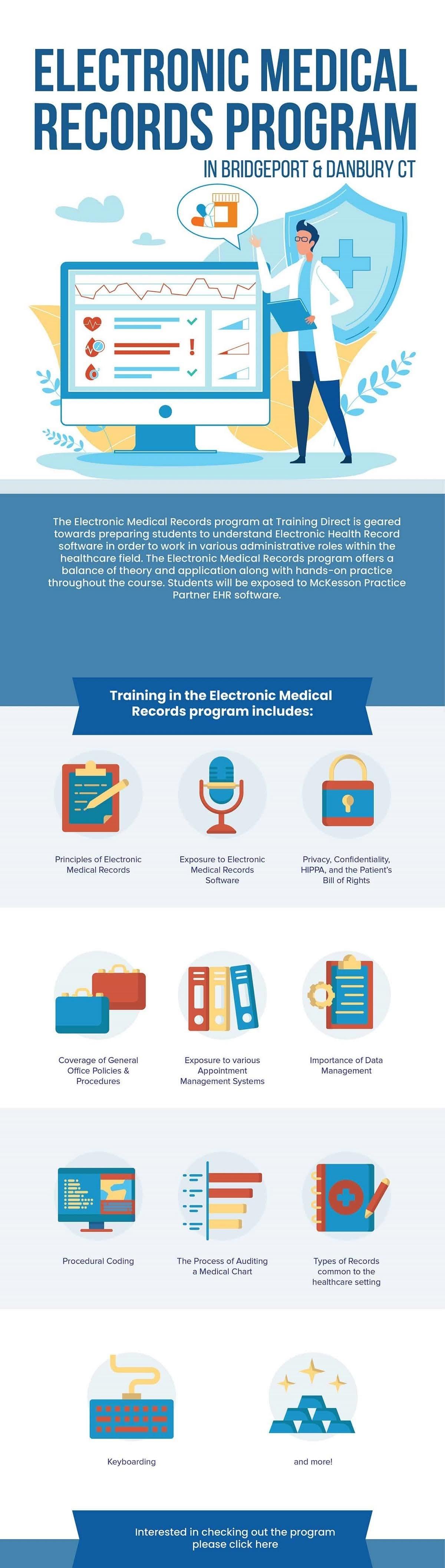 Electronic Medical Records Program in Bridgeport & Danbury CT #infographic
