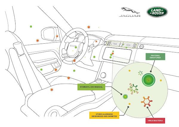 Land Rover terá cabine com sistema anti-coronavírus - COVID-19