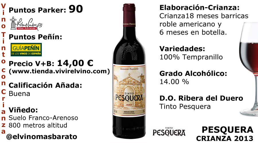 El Vino Más Barato Comprar Pesquera Crianza 2013