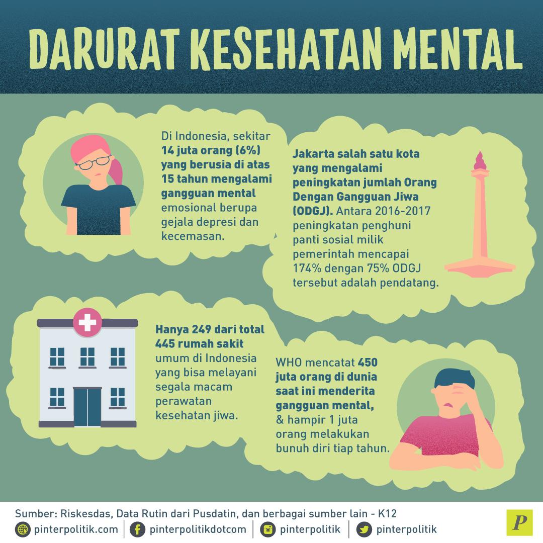 #ThoughTalks : Problematika Kesehatan Mental, Tanggung ...