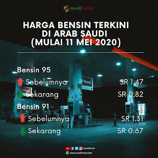 minyak di arab saudi turun