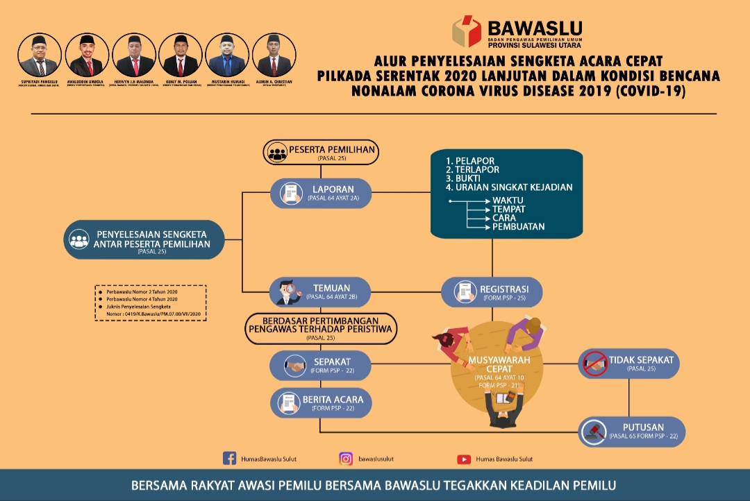 Iklan Bawaslu Sulut
