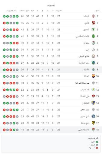 بث-مباشر-لمباراة-المقاولون-العرب-VS-الأهلي-بالدوري-المصري-الممتاز