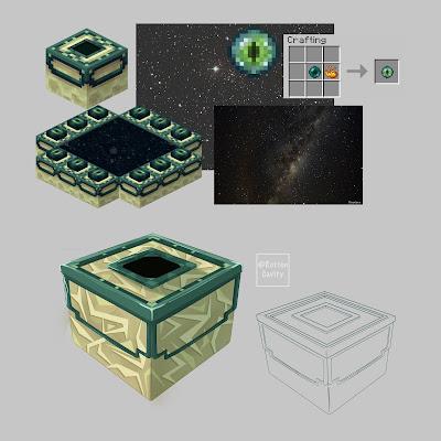 माइनक्राफ्ट में एंड पोर्टल कैसे बनाएं? How To Make End Portal Minecraft In Hindi