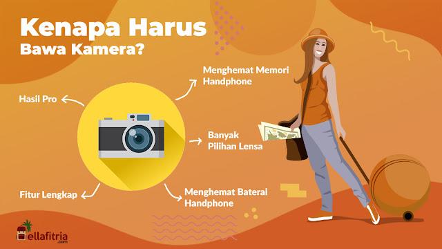 Alasan Kenapa Harus Bawa Kamera