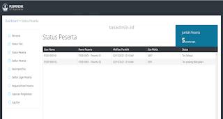 status peserta proktor browser