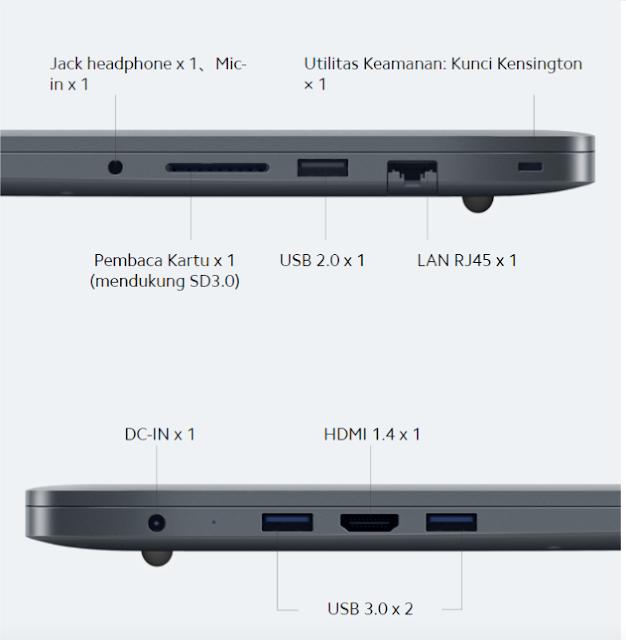 port RedmiBook 15