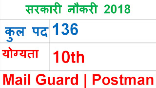 Telangana Post Office Recruitment 2018