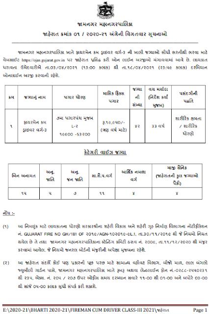 JMC Gujarat Fireman Cum Driver Class-III Recruitment 2021 Apply Online