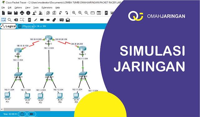 Begini Cara Routing Static 3 Router, Simulasi di Packet Tracer