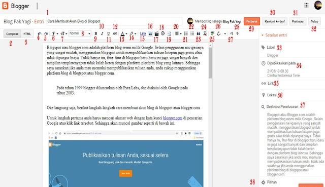 Cara Membuat Postingan di Blog Beserta Fungsi Fiturnya