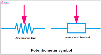 Potentiometer symbol, symbol of potentiometer