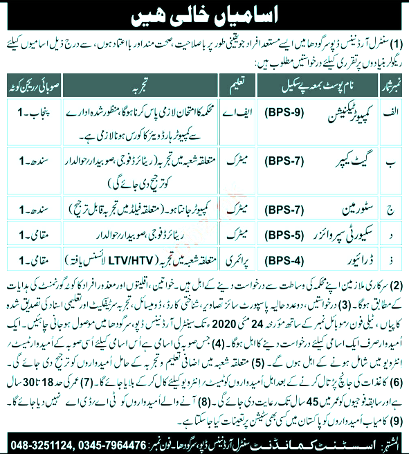 Jobs Available - Central Ordnance Depo Army jobs Posts Sargodha 2020 - Latest Jobs