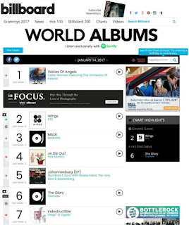 Olamide dominates as three of his albums make Billboard top 10 world albums