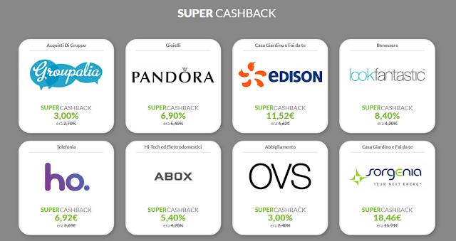Bestshopping: Ecco come migliaia di utenti risparmiano centinaia di euro ogni anno con gli Acquisti Online!